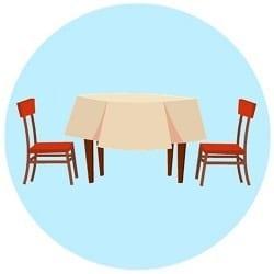 Resto / Bar / Cafe Set